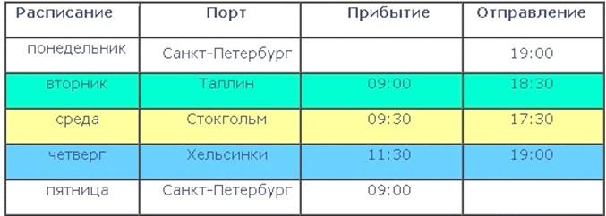 Расписание Круиза